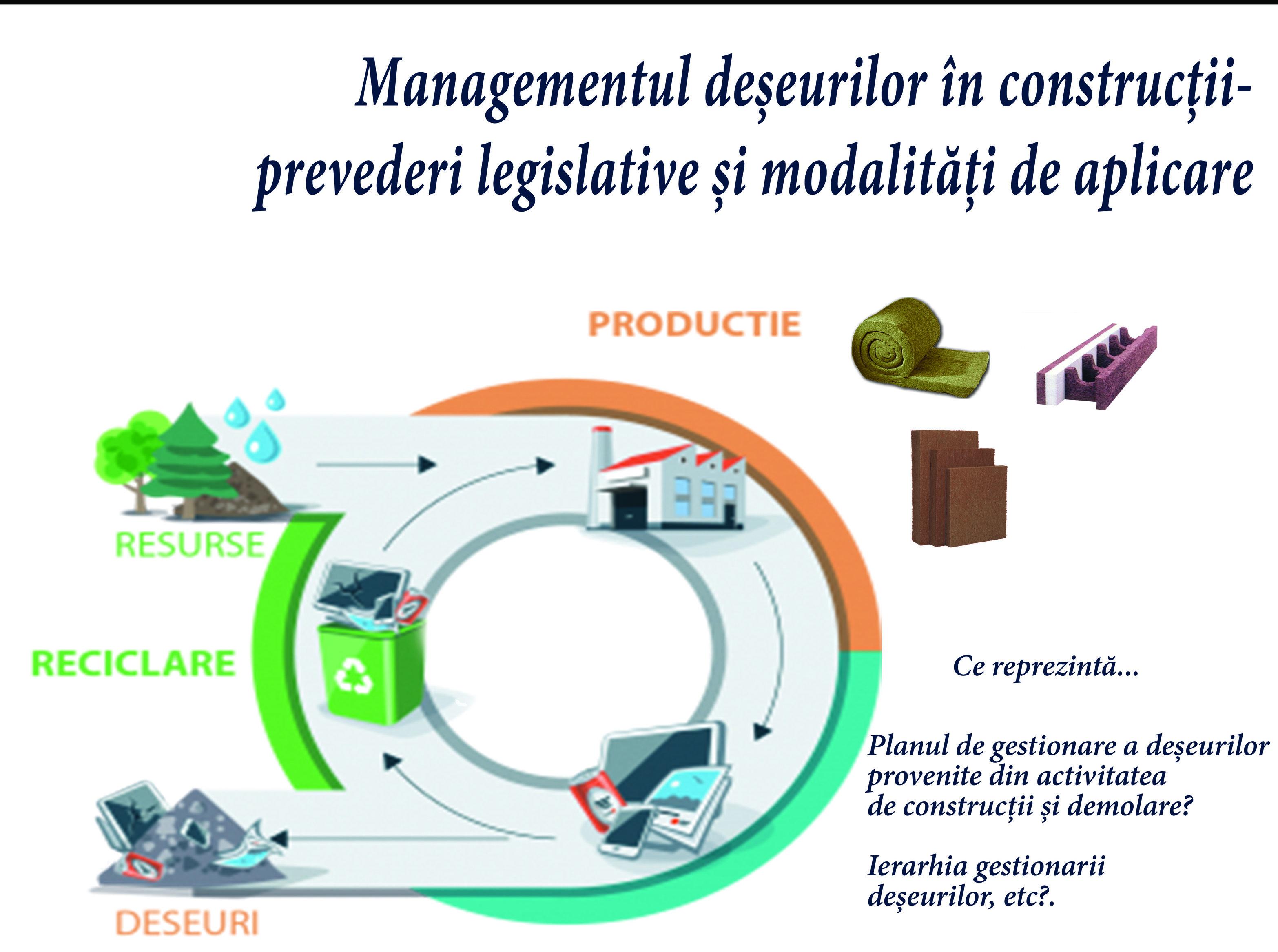 Utilaje&Constructii APMCR
