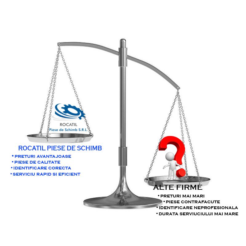 Rocatil – Opţiunea accesibilă a pieselor pentru utilaje de construcţii
