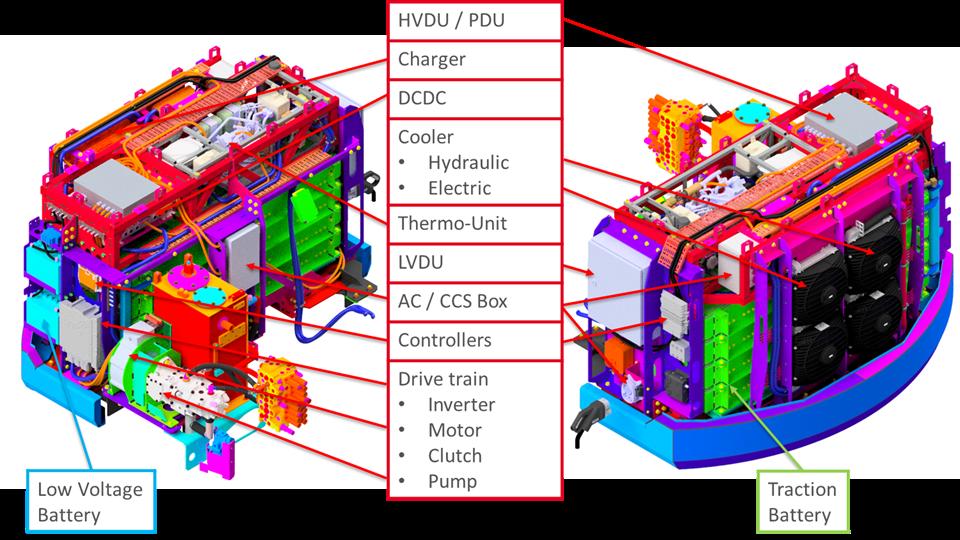 De ce viitorul echipamentului compact este electrizant